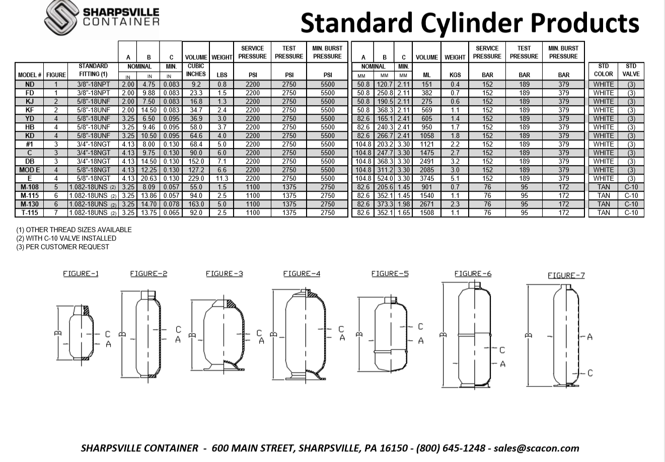 Cylinder Products Spec Sheet